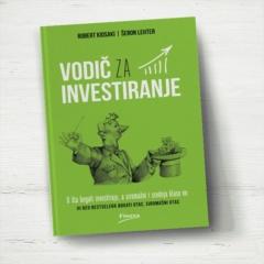 Vodič za investiranje